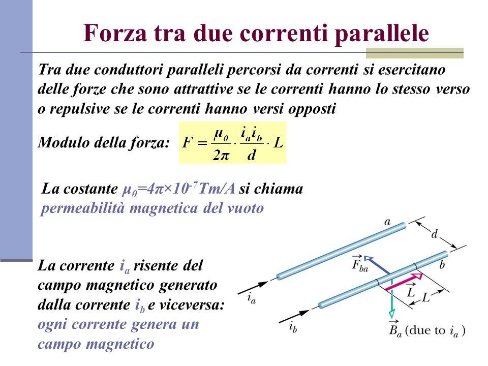 Forza tra due correnti parallele Tra due conduttori paralleli percorsi da correnti si esercitano delle forze che sono attrattive se le correnti hanno