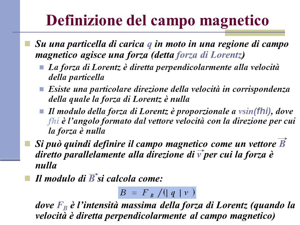 Definizione del campo magnetico Su una particella di carica q in moto in una regione di campo magnetico agisce una forza (detta forza di Lorentz) La f