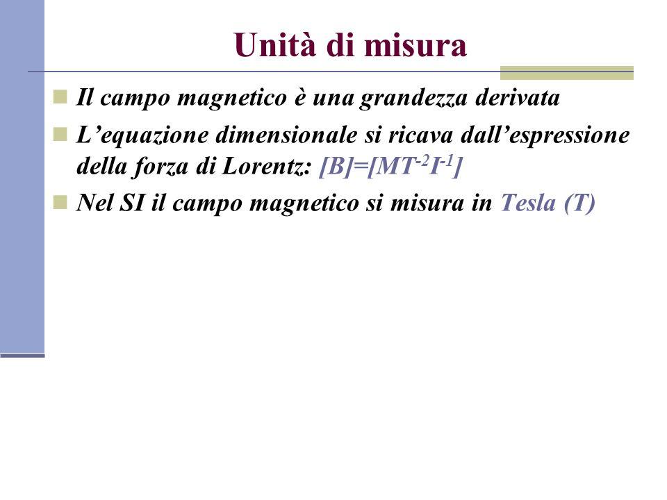 Unità di misura Il campo magnetico è una grandezza derivata Lequazione dimensionale si ricava dallespressione della forza di Lorentz: [B]=[MT -2 I -1