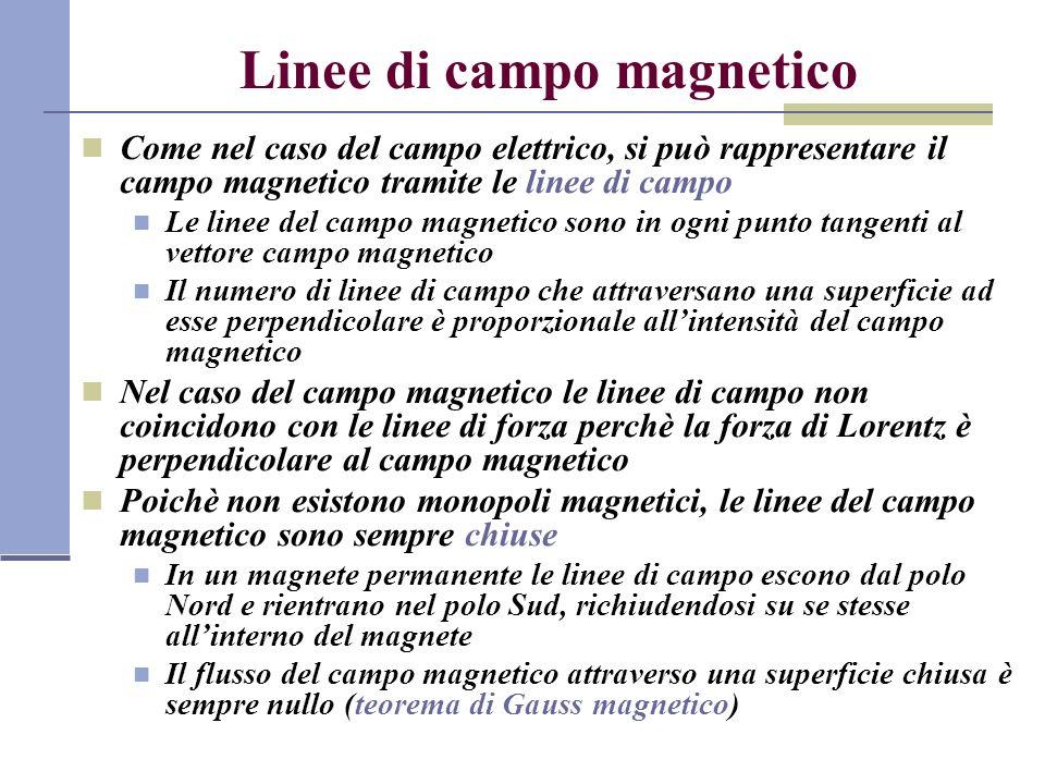 Linee di campo magnetico Come nel caso del campo elettrico, si può rappresentare il campo magnetico tramite le linee di campo Le linee del campo magne