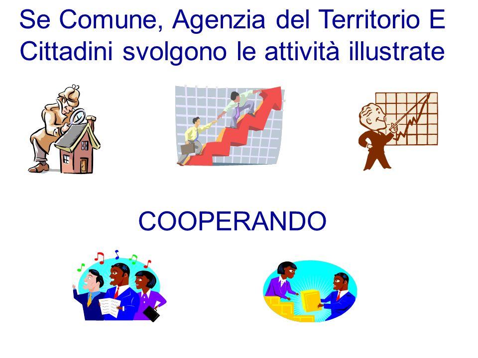 Se Comune, Agenzia del Territorio E Cittadini svolgono le attività illustrate COOPERANDO