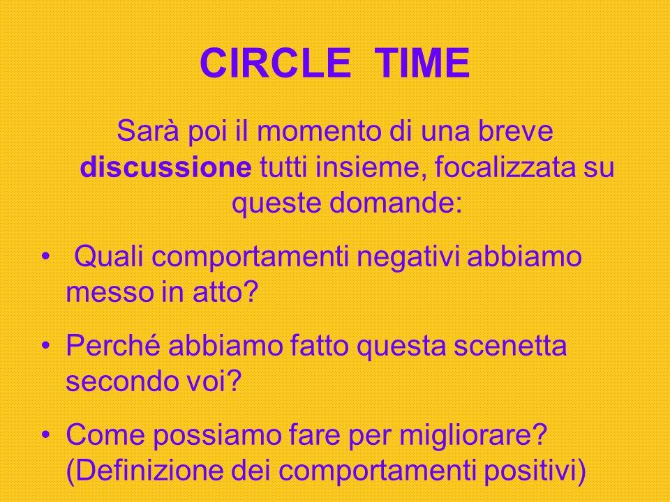 CIRCLE TIME Sarà poi il momento di una breve discussione tutti insieme, focalizzata su queste domande: Quali comportamenti negativi abbiamo messo in a