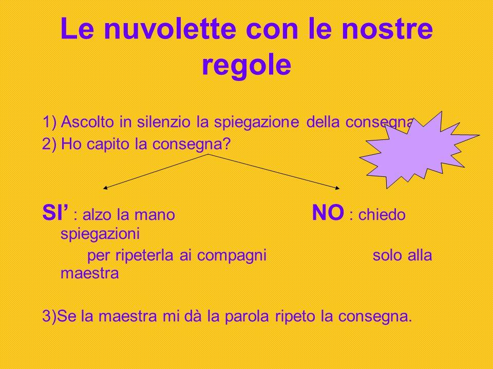 Le nuvolette con le nostre regole 1) Ascolto in silenzio la spiegazione della consegna. 2) Ho capito la consegna? SI : alzo la mano NO : chiedo spiega