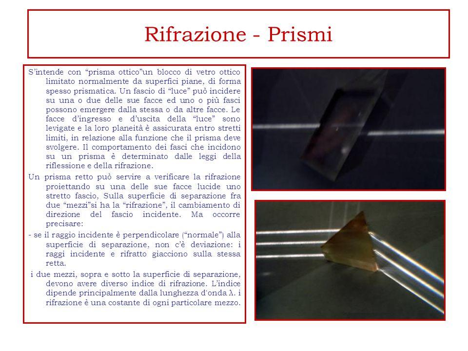 Rifrazione - Prismi Sintende con prisma otticoun blocco di vetro ottico limitato normalmente da superfici piane, di forma spesso prismatica. Un fascio