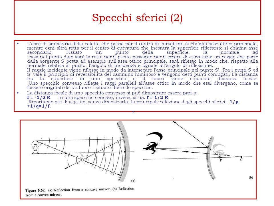 Specchi sferici (2) L'asse di simmetria della calotta che passa per il centro di curvatura, si chiama asse ottico principale, mentre ogni altra retta