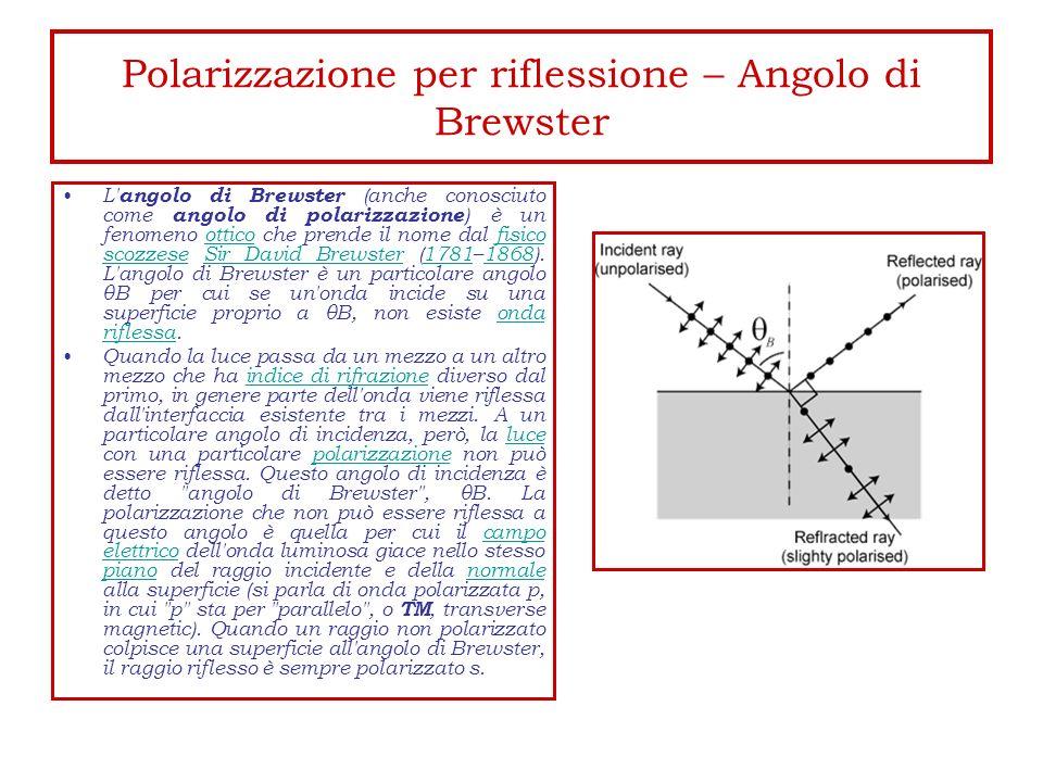 Polarizzazione per riflessione – Angolo di Brewster L' angolo di Brewster (anche conosciuto come angolo di polarizzazione ) è un fenomeno ottico che p