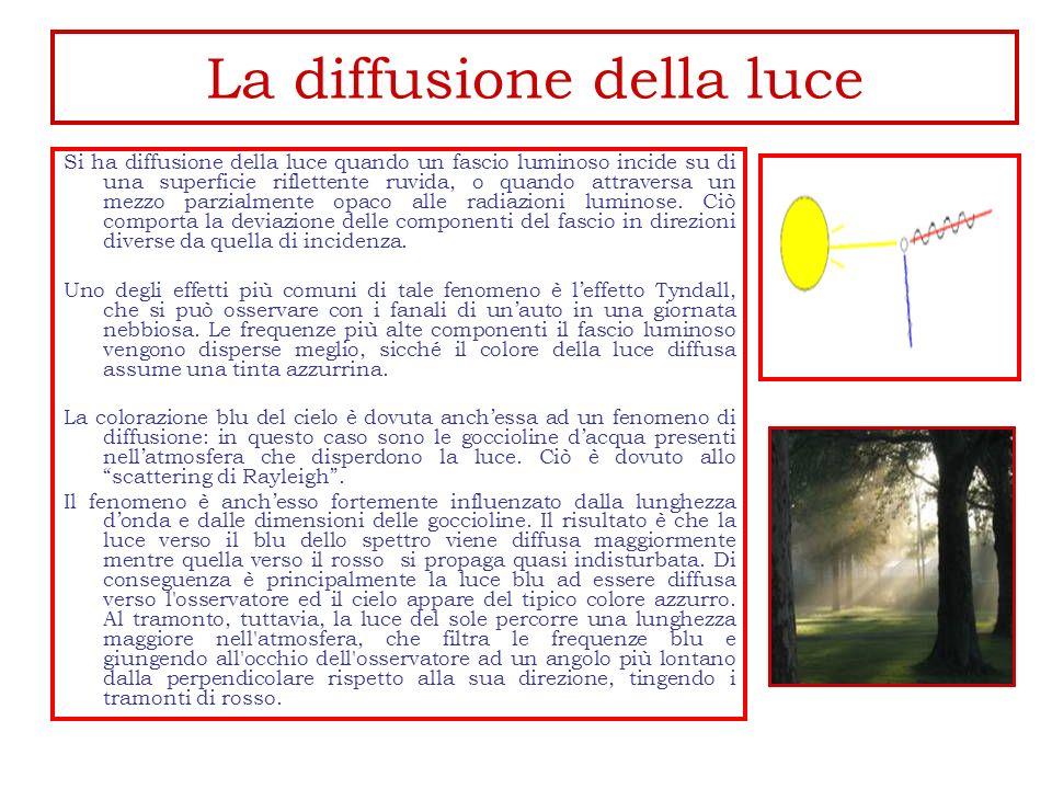 La diffusione della luce Si ha diffusione della luce quando un fascio luminoso incide su di una superficie riflettente ruvida, o quando attraversa un