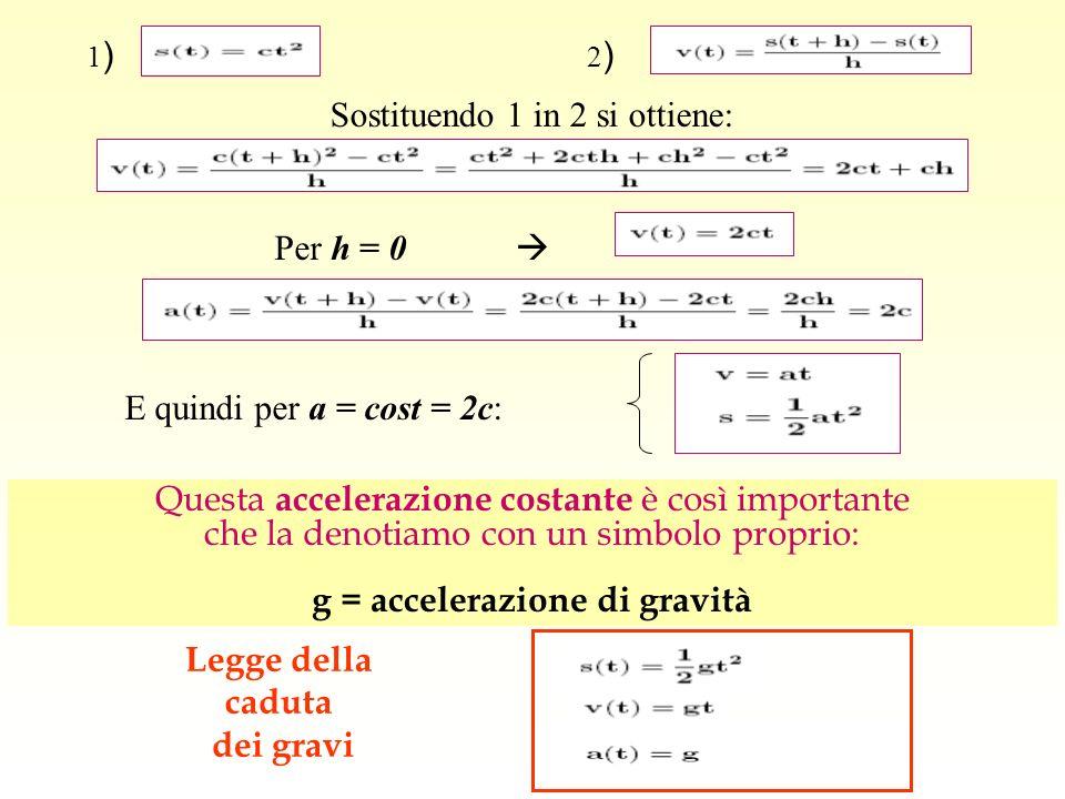 1)1) 2)2) Sostituendo 1 in 2 si ottiene: Per h = 0 E quindi per a = cost = 2c: Questa accelerazione costante è così importante che la denotiamo con un