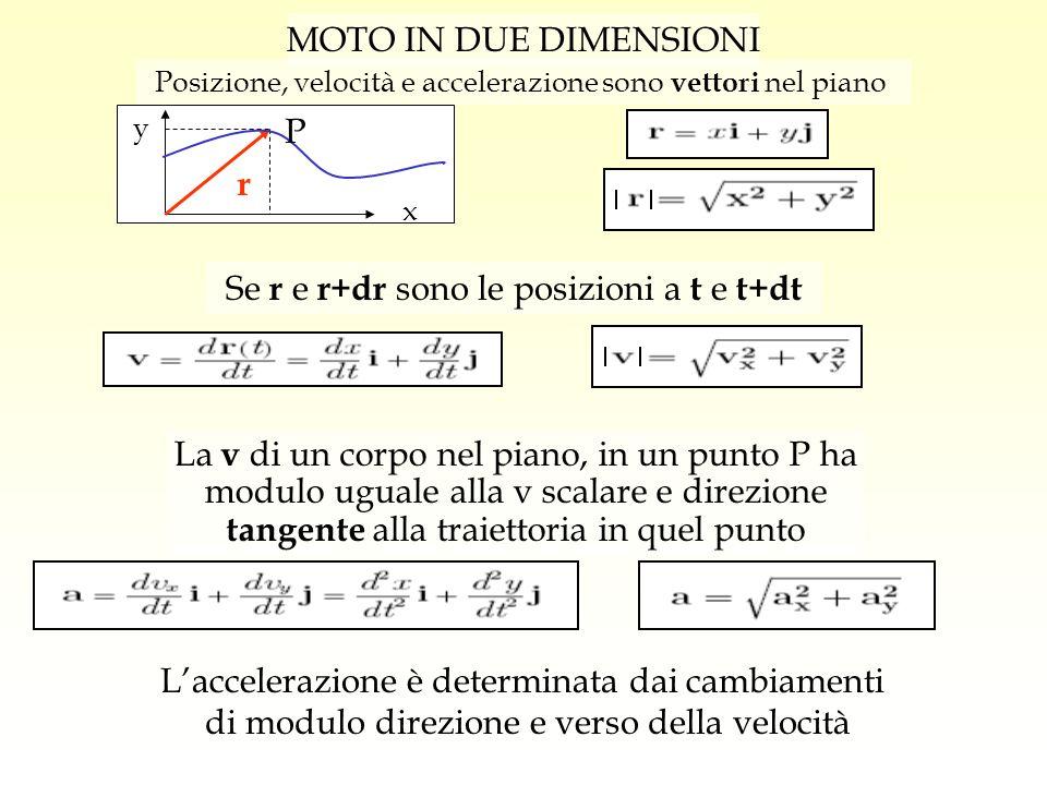 MOTO IN DUE DIMENSIONI Posizione, velocità e accelerazione sono vettori nel piano Se r e r+dr sono le posizioni a t e t+dt La v di un corpo nel piano,