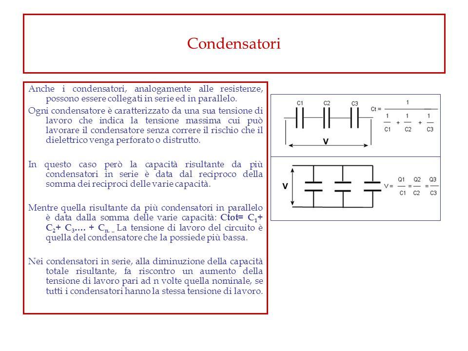 Condensatori Anche i condensatori, analogamente alle resistenze, possono essere collegati in serie ed in parallelo. Ogni condensatore è caratterizzato