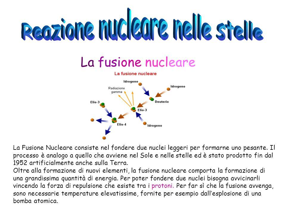 La fusione nucleare La Fusione Nucleare consiste nel fondere due nuclei leggeri per formarne uno pesante. Il processo è analogo a quello che avviene n