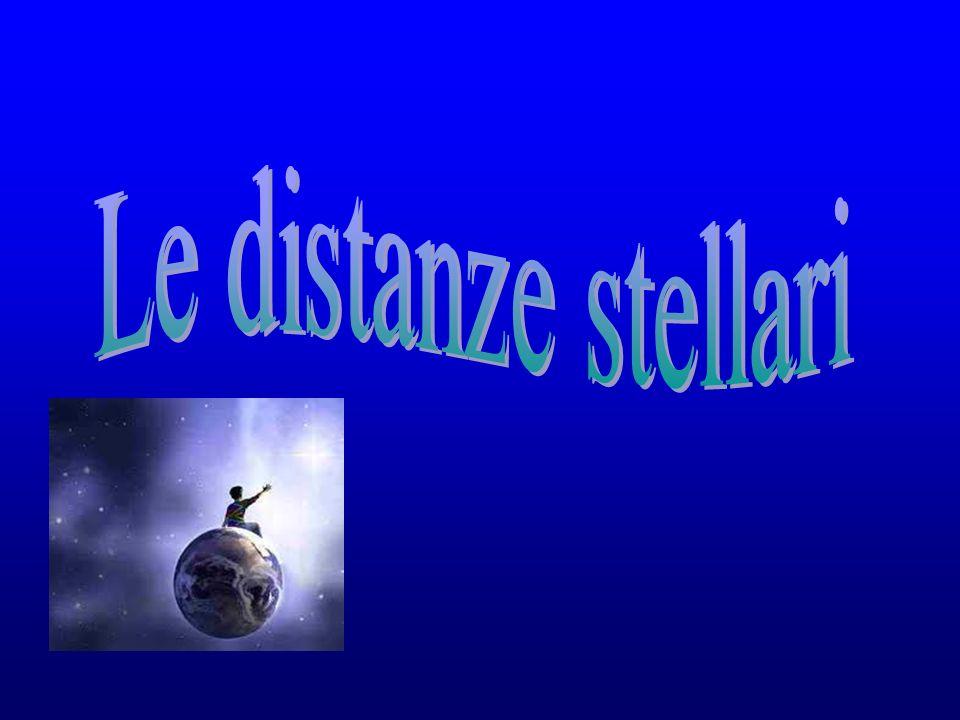 Le stelle hanno distanze molto diverse tra loro.