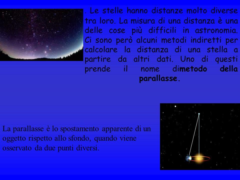 Per determinare la parallasse stellare si utilizza il cambiamento di posizione assunto dalla Terra durante il suo moto orbitale.