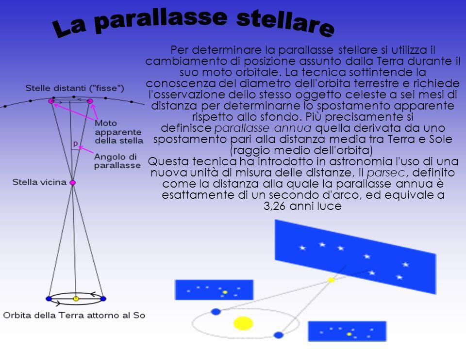 Il parsec (abbreviato in pc) è un unità di lunghezza usata in astronomia.
