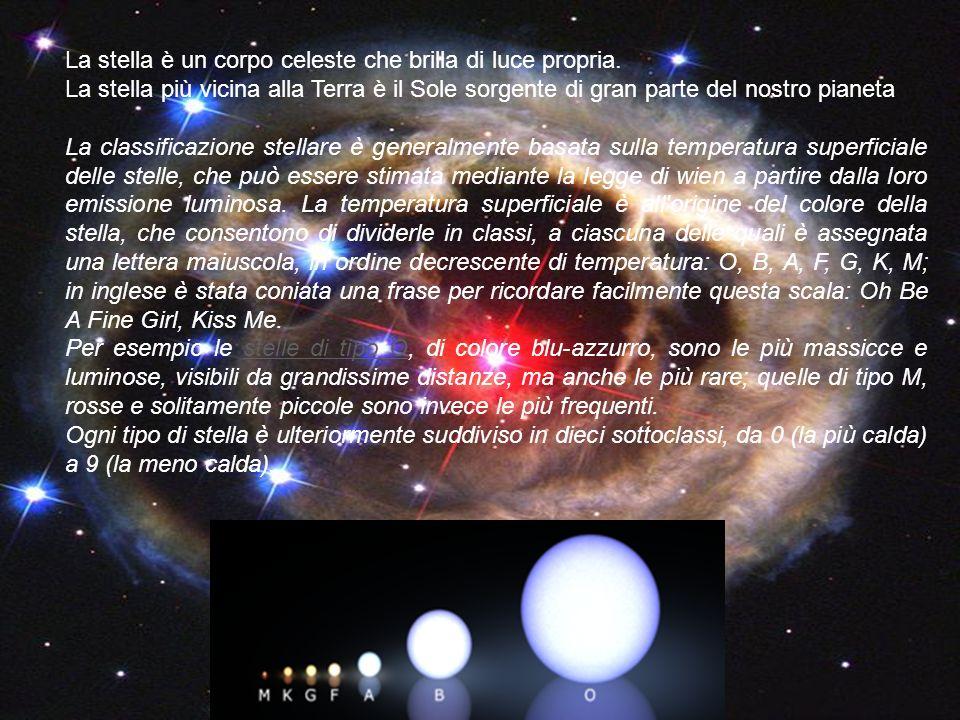La stella è un corpo celeste che brilla di luce propria. La stella più vicina alla Terra è il Sole sorgente di gran parte del nostro pianeta La classi