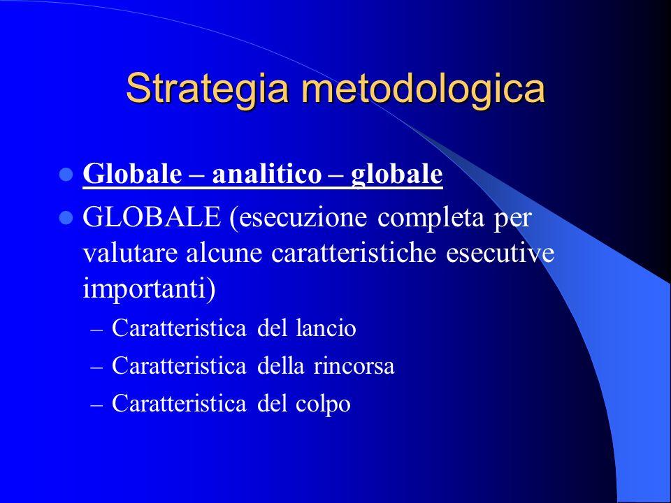 Strategia metodologica Globale – analitico – globale GLOBALE (esecuzione completa per valutare alcune caratteristiche esecutive importanti) – Caratter