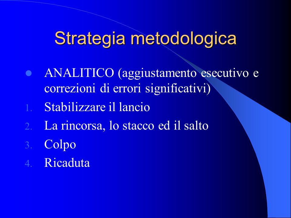 Strategia metodologica ANALITICO (aggiustamento esecutivo e correzioni di errori significativi) 1. Stabilizzare il lancio 2. La rincorsa, lo stacco ed
