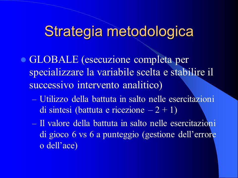 Strategia metodologica GLOBALE (esecuzione completa per specializzare la variabile scelta e stabilire il successivo intervento analitico) – Utilizzo d