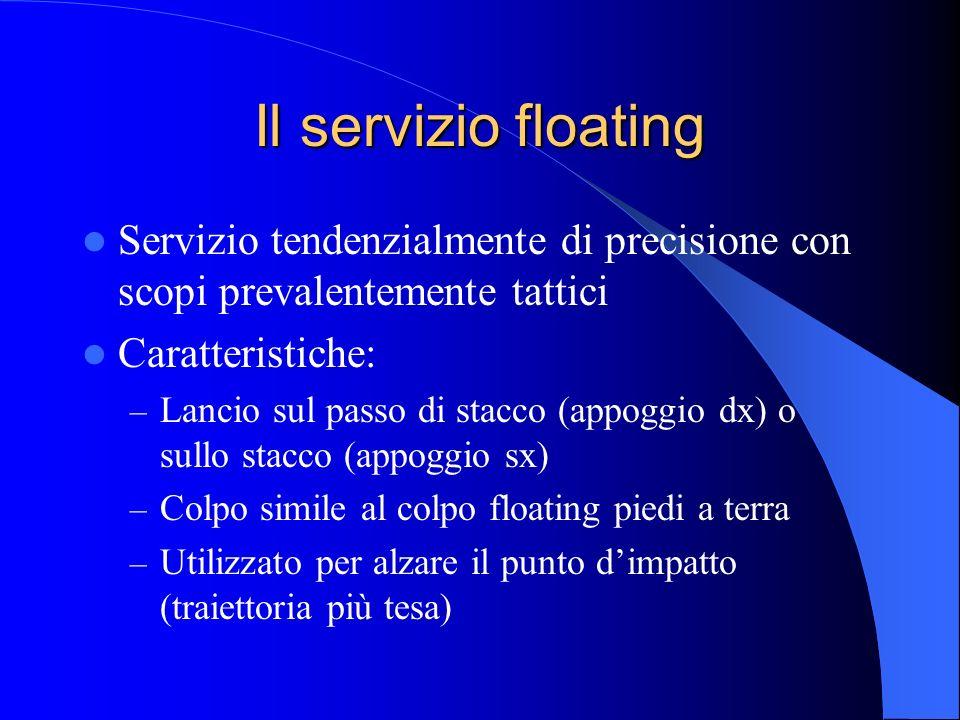 Il servizio floating Servizio tendenzialmente di precisione con scopi prevalentemente tattici Caratteristiche: – Lancio sul passo di stacco (appoggio