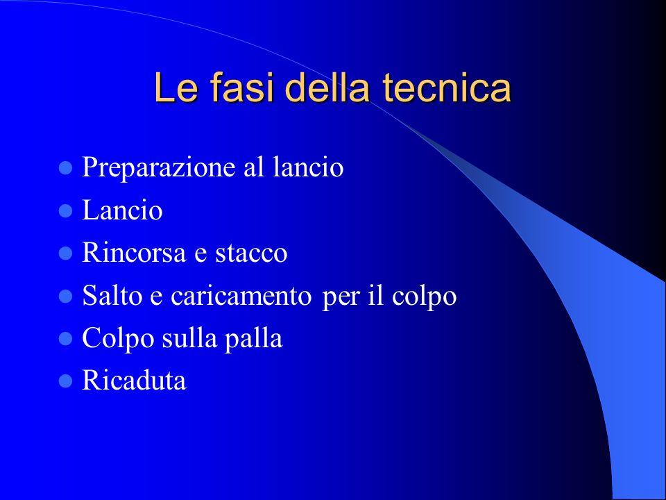 Le fasi della tecnica Preparazione al lancio Lancio Rincorsa e stacco Salto e caricamento per il colpo Colpo sulla palla Ricaduta