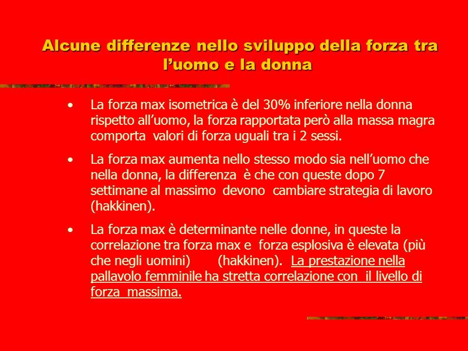 Alcune differenze nello sviluppo della forza tra luomo e la donna Le caratteristiche contrattili dei muscoli deluomo sono migliori di quelle della don