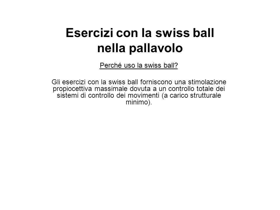 Esercizi con la swiss ball nella pallavolo Perché uso la swiss ball.