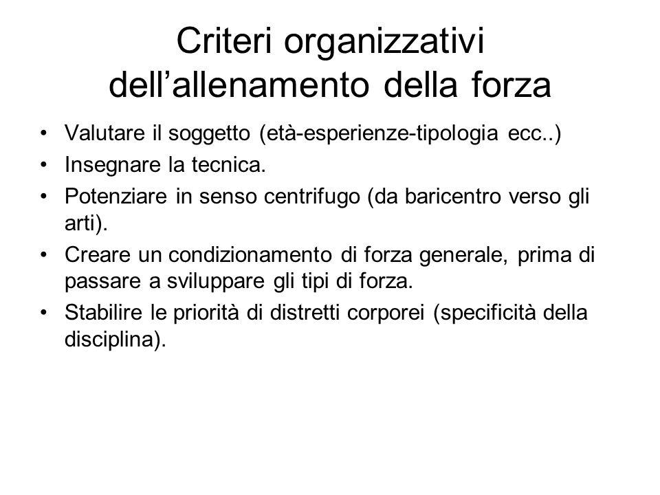 Criteri organizzativi dellallenamento della forza Valutare il soggetto (età-esperienze-tipologia ecc..) Insegnare la tecnica.