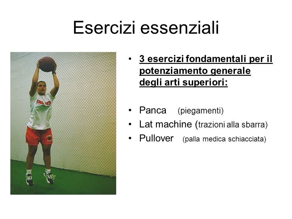 Esercizi essenziali 3 esercizi fondamentali per il potenziamento generale degli arti superiori: Panca (piegamenti) Lat machine ( trazioni alla sbarra) Pullover (palla medica schiacciata)