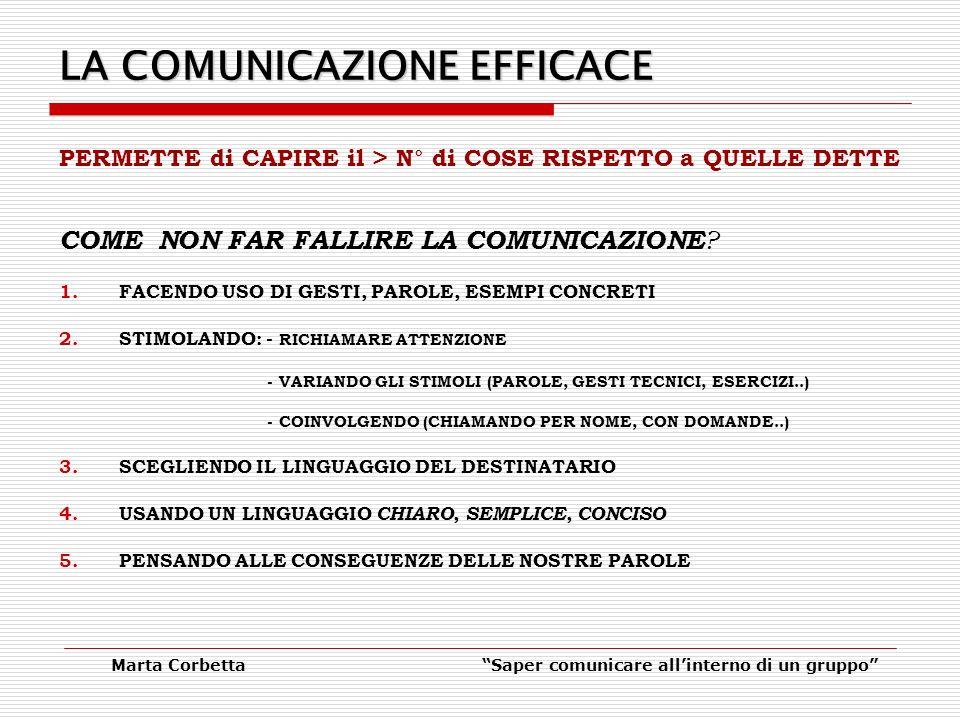 Marta CorbettaSaper comunicare allinterno di un gruppo LA COMUNICAZIONE EFFICACE PERMETTE di CAPIRE il > N° di COSE RISPETTO a QUELLE DETTE COME NON FAR FALLIRE LA COMUNICAZIONE .