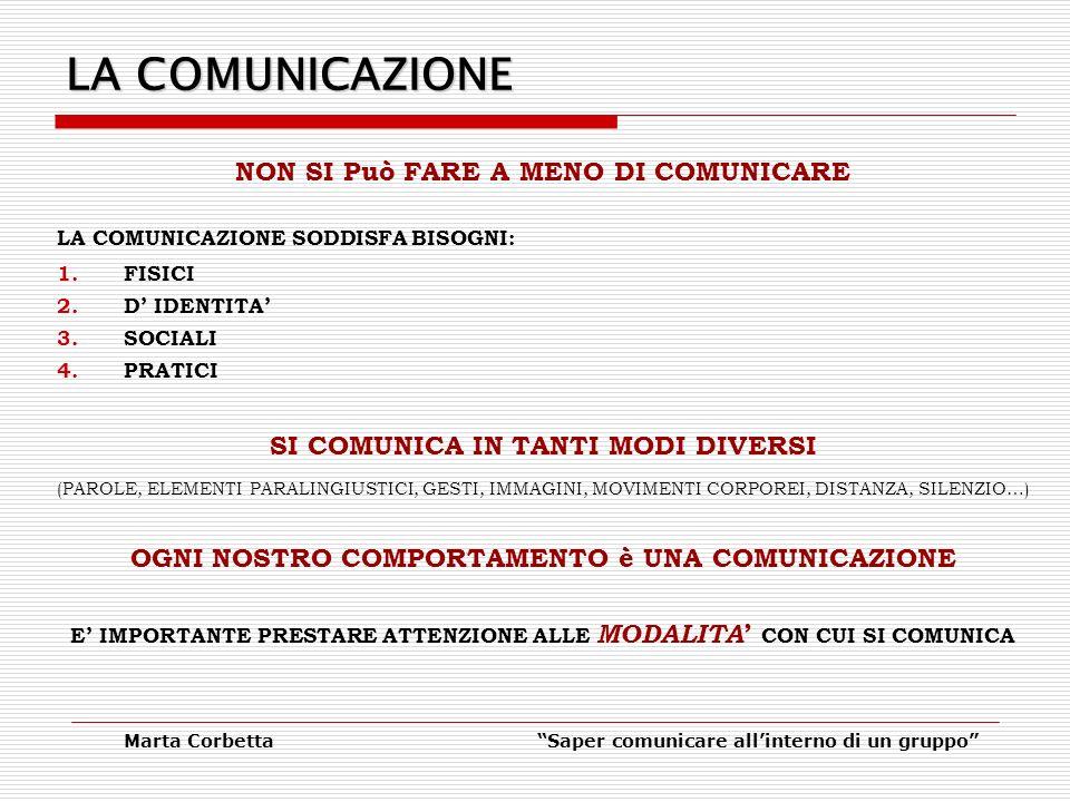 Marta CorbettaSaper comunicare allinterno di un gruppo LA COMUNICAZIONE NON SI Può FARE A MENO DI COMUNICARE LA COMUNICAZIONE SODDISFA BISOGNI: 1.FISICI 2.D IDENTITA 3.