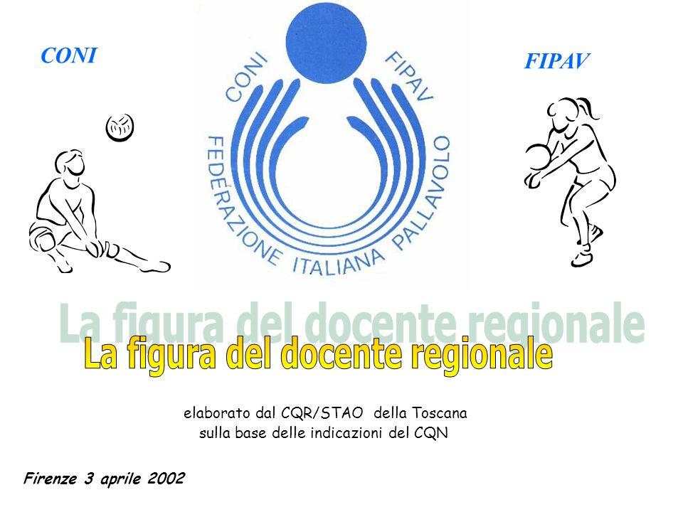 CONI FIPAV elaborato dal CQR/STAO della Toscana sulla base delle indicazioni del CQN Firenze 3 aprile 2002