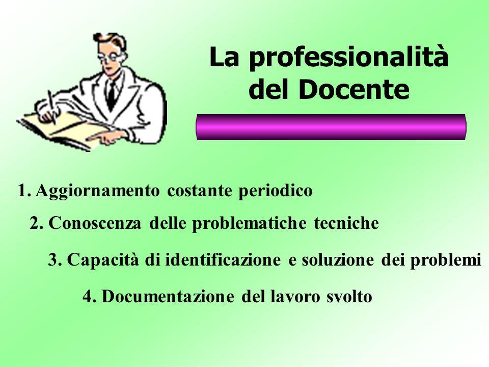 La professionalità del Docente 1. Aggiornamento costante periodico 2. Conoscenza delle problematiche tecniche 3. Capacità di identificazione e soluzio