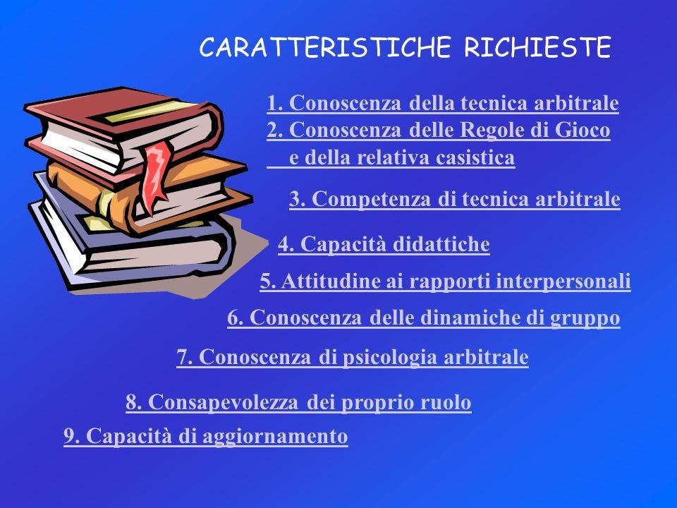 CARATTERISTICHE RICHIESTE 1. Conoscenza della tecnica arbitrale 2. Conoscenza delle Regole di Gioco e della relativa casistica 3. Competenza di tecnic