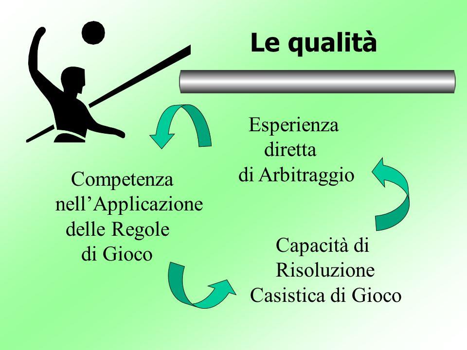Le qualità Esperienza diretta di Arbitraggio Competenza nellApplicazione delle Regole di Gioco Capacità di Risoluzione Casistica di Gioco