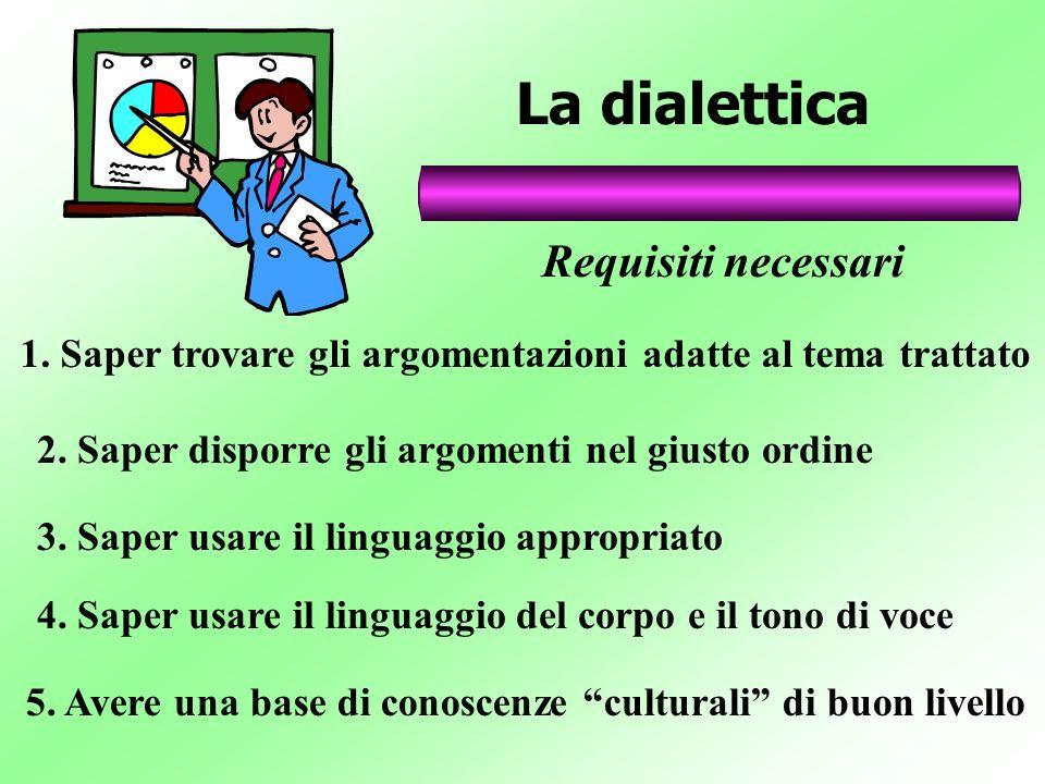 La dialettica Requisiti necessari 1. Saper trovare gli argomentazioni adatte al tema trattato 2. Saper disporre gli argomenti nel giusto ordine 3. Sap