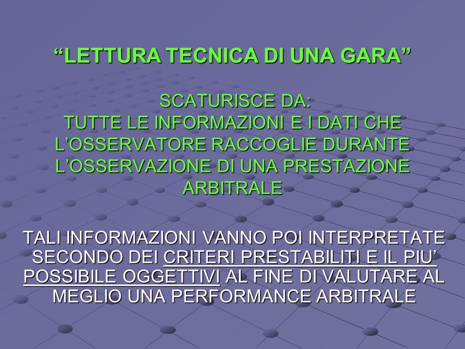 FEDERAZIONE ITALIANA PALLAVOLO LA LETTURA TECNICA DI UNA GARA (VALUTAZIONE DELLA PERFORMANCE ARBITRALE) C.Q.N. STAO 2005