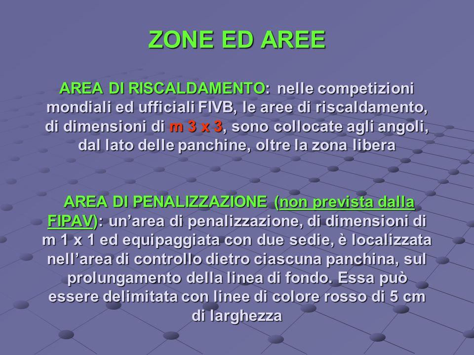 ZONE ED AREE AREA DI RISCALDAMENTO: nelle competizioni mondiali ed ufficiali FIVB, le aree di riscaldamento, di dimensioni di m 3 x 3, sono collocate agli angoli, dal lato delle panchine, oltre la zona libera AREA DI PENALIZZAZIONE (non prevista dalla FIPAV): unarea di penalizzazione, di dimensioni di m 1 x 1 ed equipaggiata con due sedie, è localizzata nellarea di controllo dietro ciascuna panchina, sul prolungamento della linea di fondo.