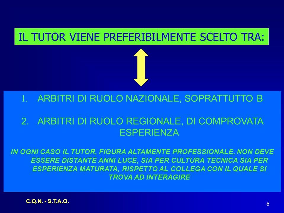 C.Q.N. - S.T.A.O. 6 IL TUTOR VIENE PREFERIBILMENTE SCELTO TRA: 1.