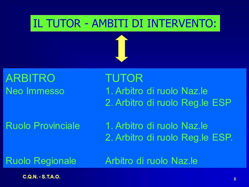 C.Q.N. - S.T.A.O. 8 IL TUTOR - AMBITI DI INTERVENTO: ARBITROTUTOR Neo Immesso1.