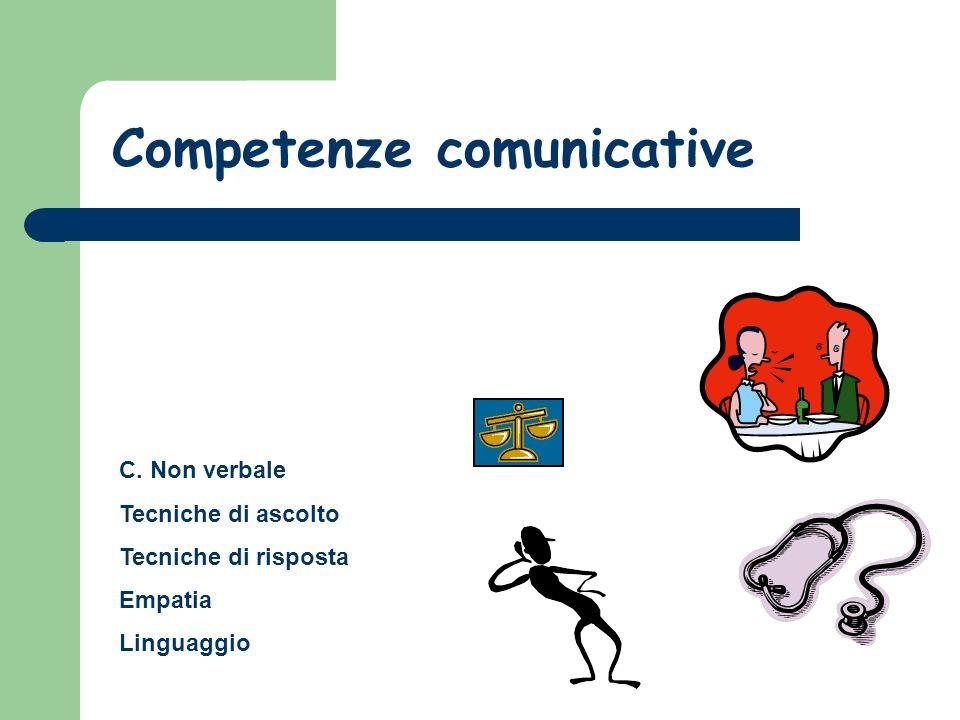 Competenze comunicative C. Non verbale Tecniche di ascolto Tecniche di risposta Empatia Linguaggio