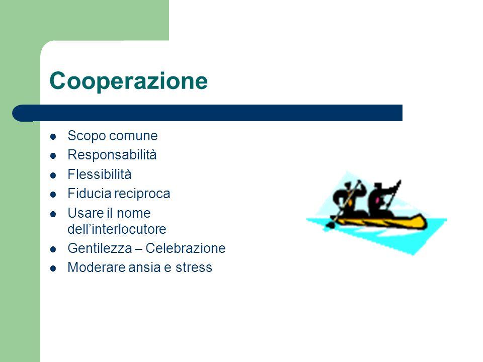 Cooperazione Scopo comune Responsabilità Flessibilità Fiducia reciproca Usare il nome dellinterlocutore Gentilezza – Celebrazione Moderare ansia e stress