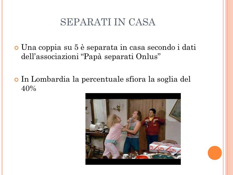 SEPARATI IN CASA Una coppia su 5 è separata in casa secondo i dati dellassociazioni Papà separati Onlus In Lombardia la percentuale sfiora la soglia del 40%