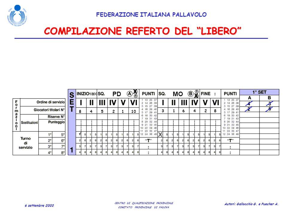 6 settembre 2003 Autori: Gallocchio G. e Puecher A. CENTRO DI QUALIFICAZIONE PROVINCIALE COMITATO PROVINCIALE DI PADOVA FEDERAZIONE ITALIANA PALLAVOLO