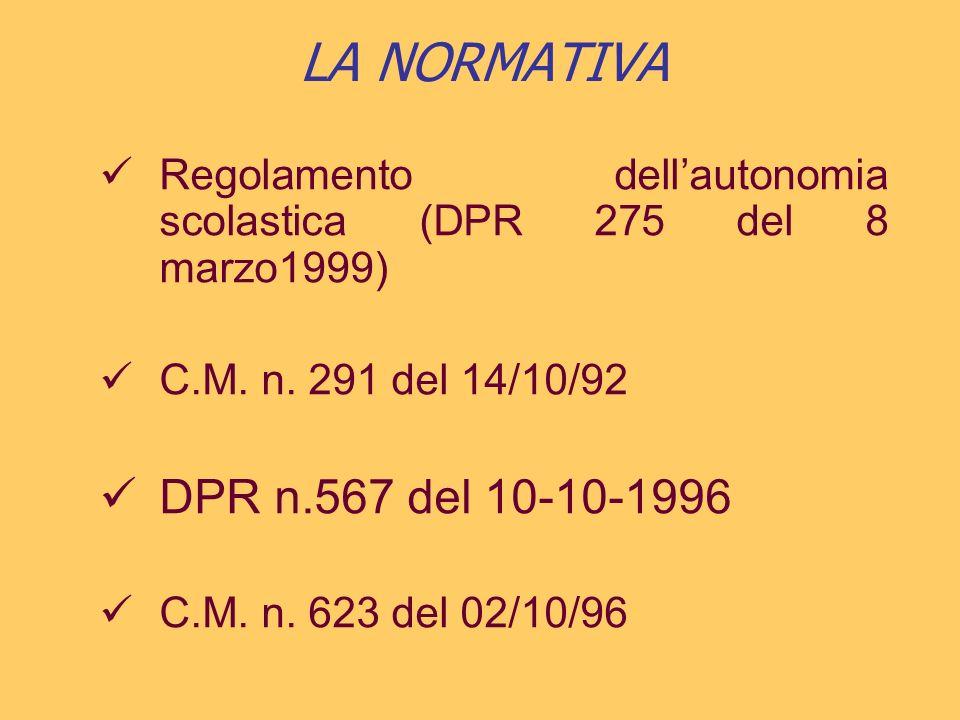 LA NORMATIVA Regolamento dellautonomia scolastica (DPR 275 del 8 marzo1999) C.M.