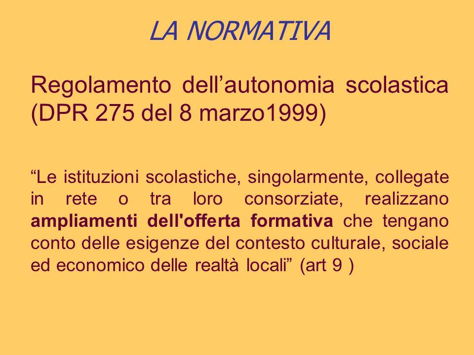LA NORMATIVA Regolamento dellautonomia scolastica (DPR 275 del 8 marzo1999) Le istituzioni scolastiche, singolarmente, collegate in rete o tra loro consorziate, realizzano ampliamenti dell offerta formativa che tengano conto delle esigenze del contesto culturale, sociale ed economico delle realtà locali (art 9 )