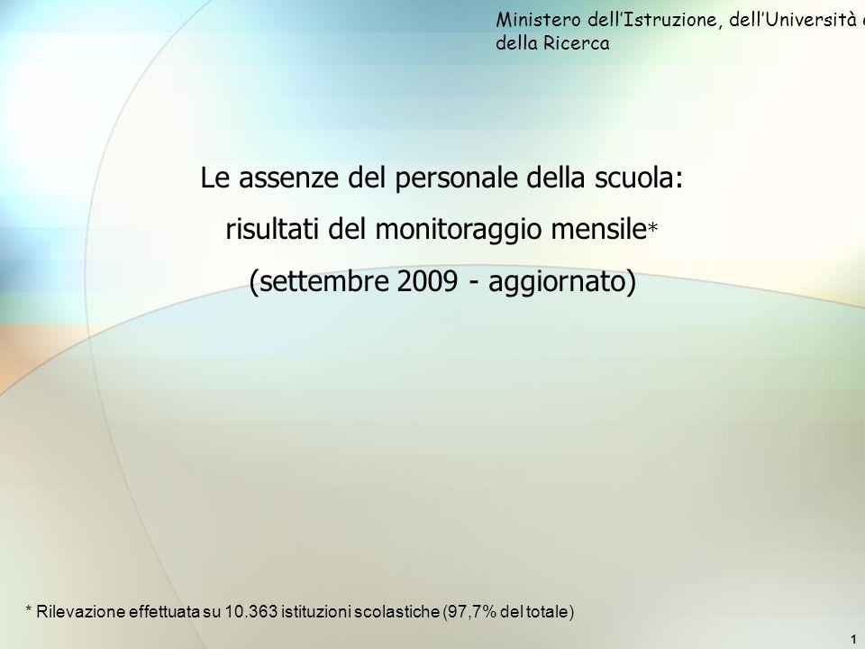 1 Le assenze del personale della scuola: risultati del monitoraggio mensile * (settembre 2009 - aggiornato) Ministero dellIstruzione, dellUniversità e