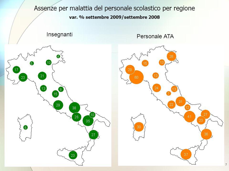 7 Assenze per malattia del personale scolastico per regione var. % settembre 2009/settembre 2008 Insegnanti Personale ATA