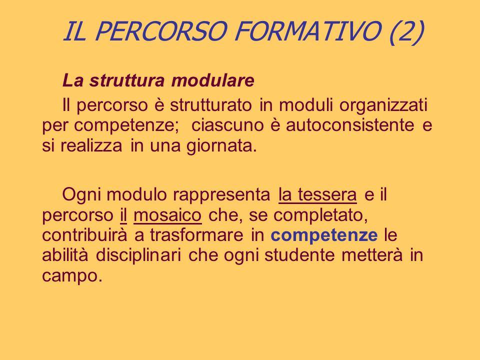 IL PERCORSO FORMATIVO (2) La struttura modulare Il percorso è strutturato in moduli organizzati per competenze; ciascuno è autoconsistente e si realizza in una giornata.