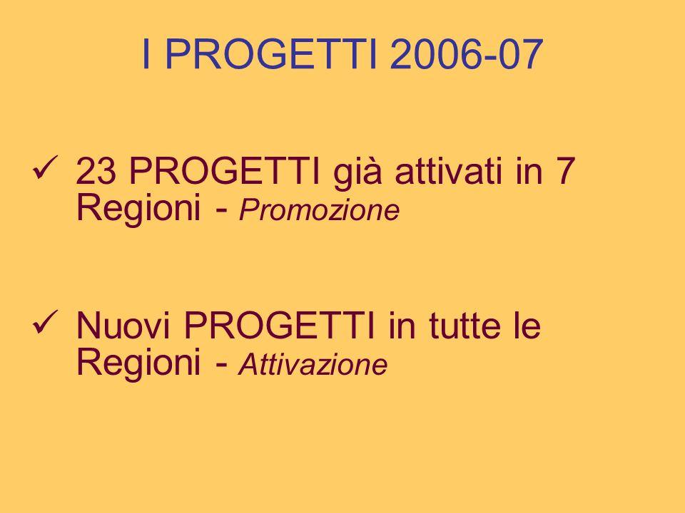 I PROGETTI 2006-07 23 PROGETTI già attivati in 7 Regioni - Promozione Nuovi PROGETTI in tutte le Regioni - Attivazione