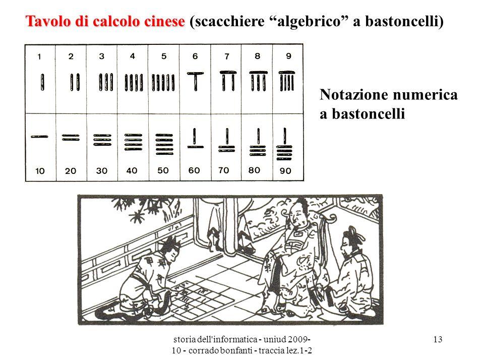 storia dell'informatica - uniud 2009- 10 - corrado bonfanti - traccia lez.1-2 13 Notazione numerica a bastoncelli Tavolo di calcolo cinese Tavolo di c